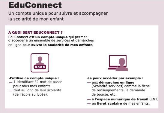 Educonnect-infographie (+ mot parents).jpg
