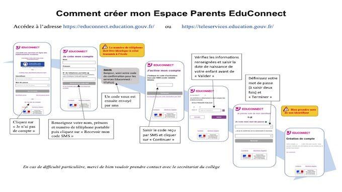 Educonnect-tutoriel-parents.jpg